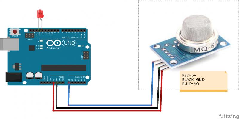 Comment utiliser le capteur de Gaz et de fumée MQ-5 avec Arduino